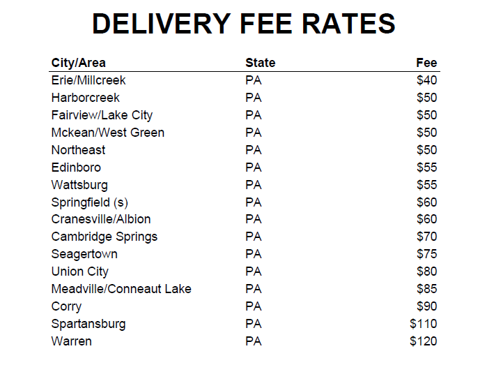 Delivery Fee Rates.png