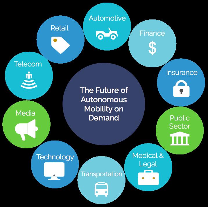 Waterstone autonomous driving.png