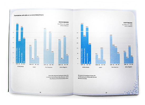 nintendo-chart.jpg