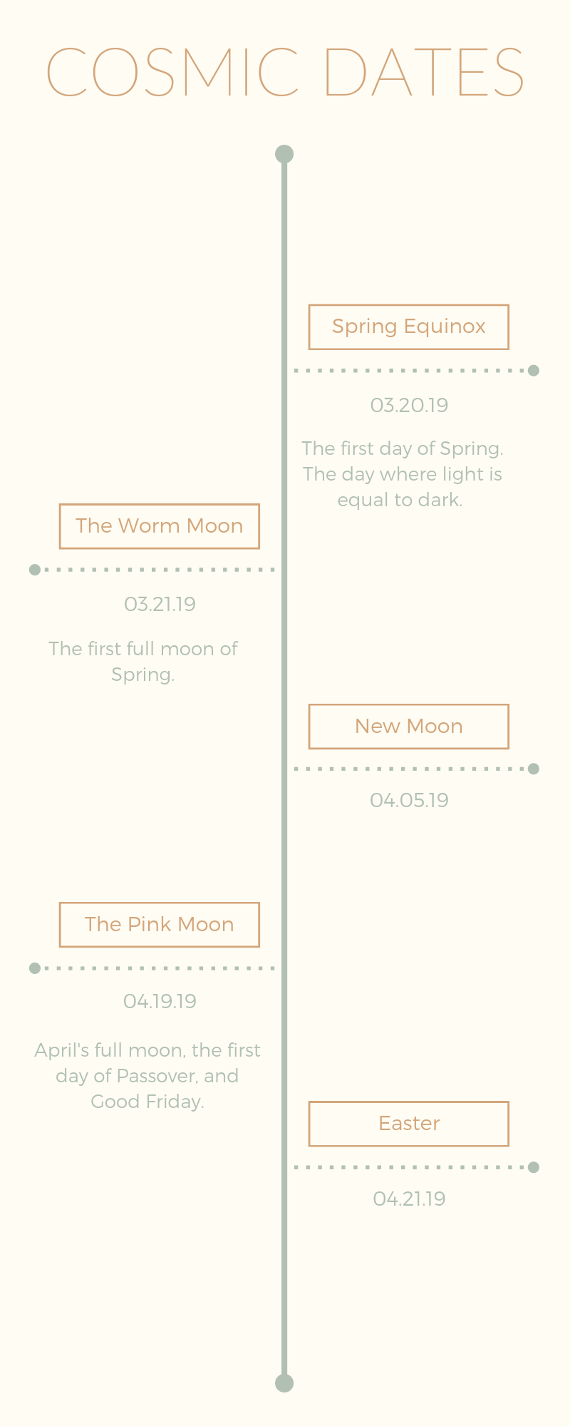 Cosmic dates (2).png