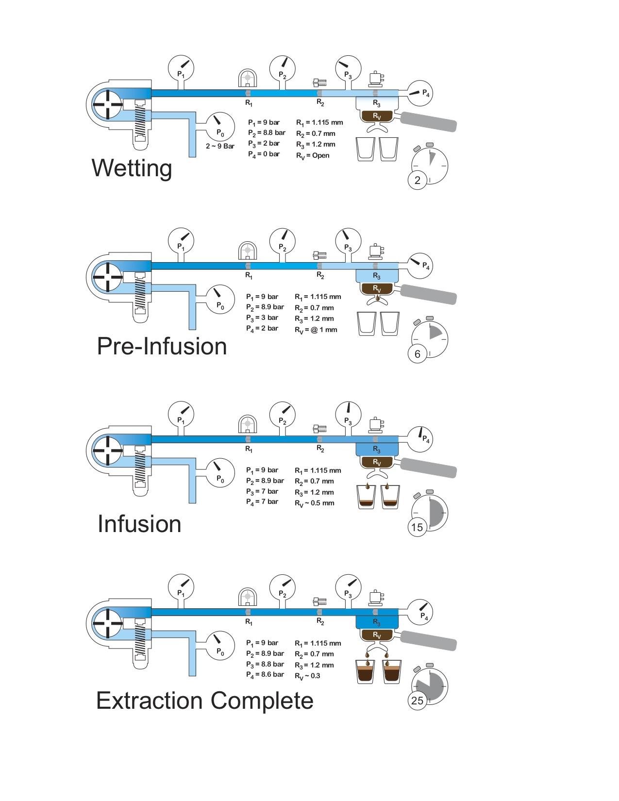 Espresso Hydraulics.jpg