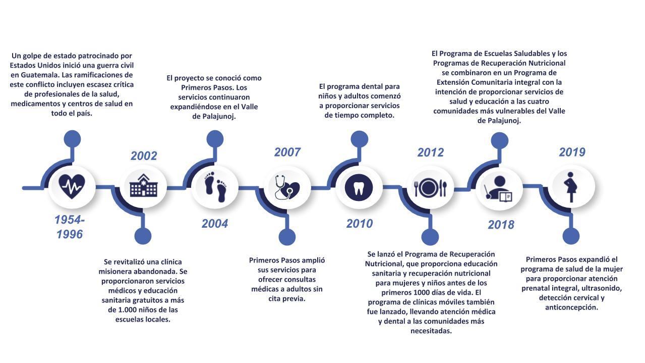 PP timeline.pptx (1).jpg