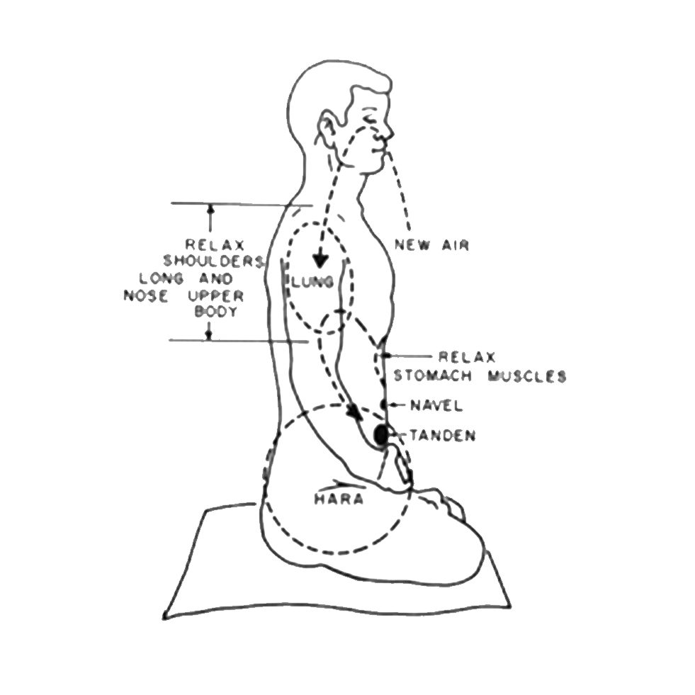Yogaåndedræt rettet.jpg