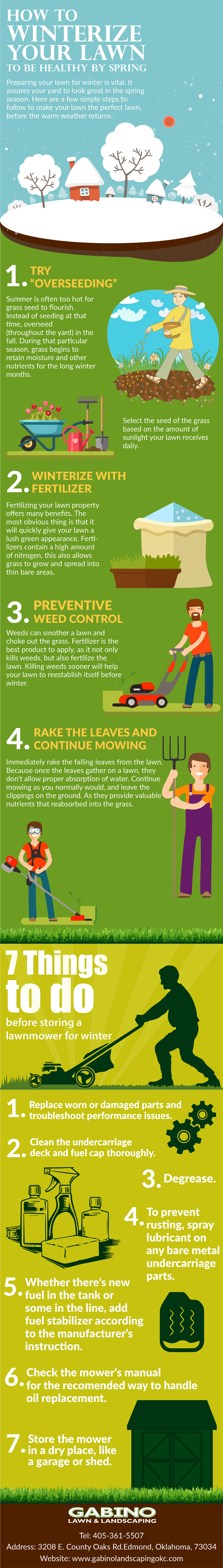 How To Winterize Your Lawn.png