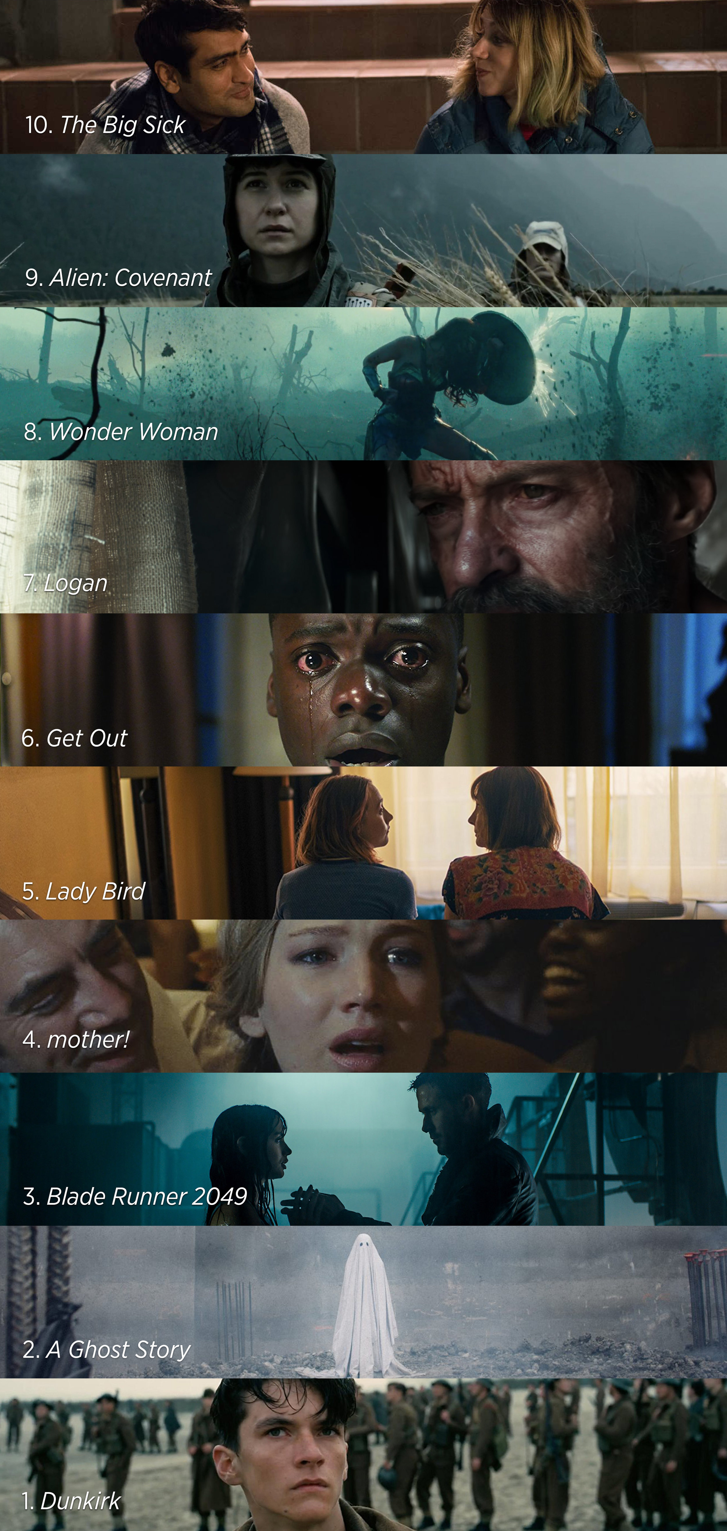 Dunkirk ,  A Ghost Story ,  Blade Runner 2049 ,  mother! ,  Lady Bird ,  Get Out ,  Logan ,  Wonder Woman ,  Alien: Covenant ,  The Big Sick    Honorable Mention:   The Shape of Water