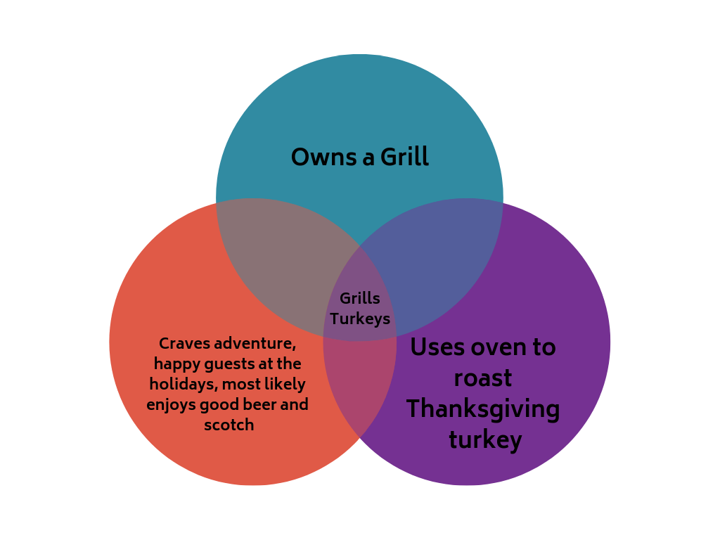 Owns a Grill.png