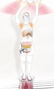 Posture Zones