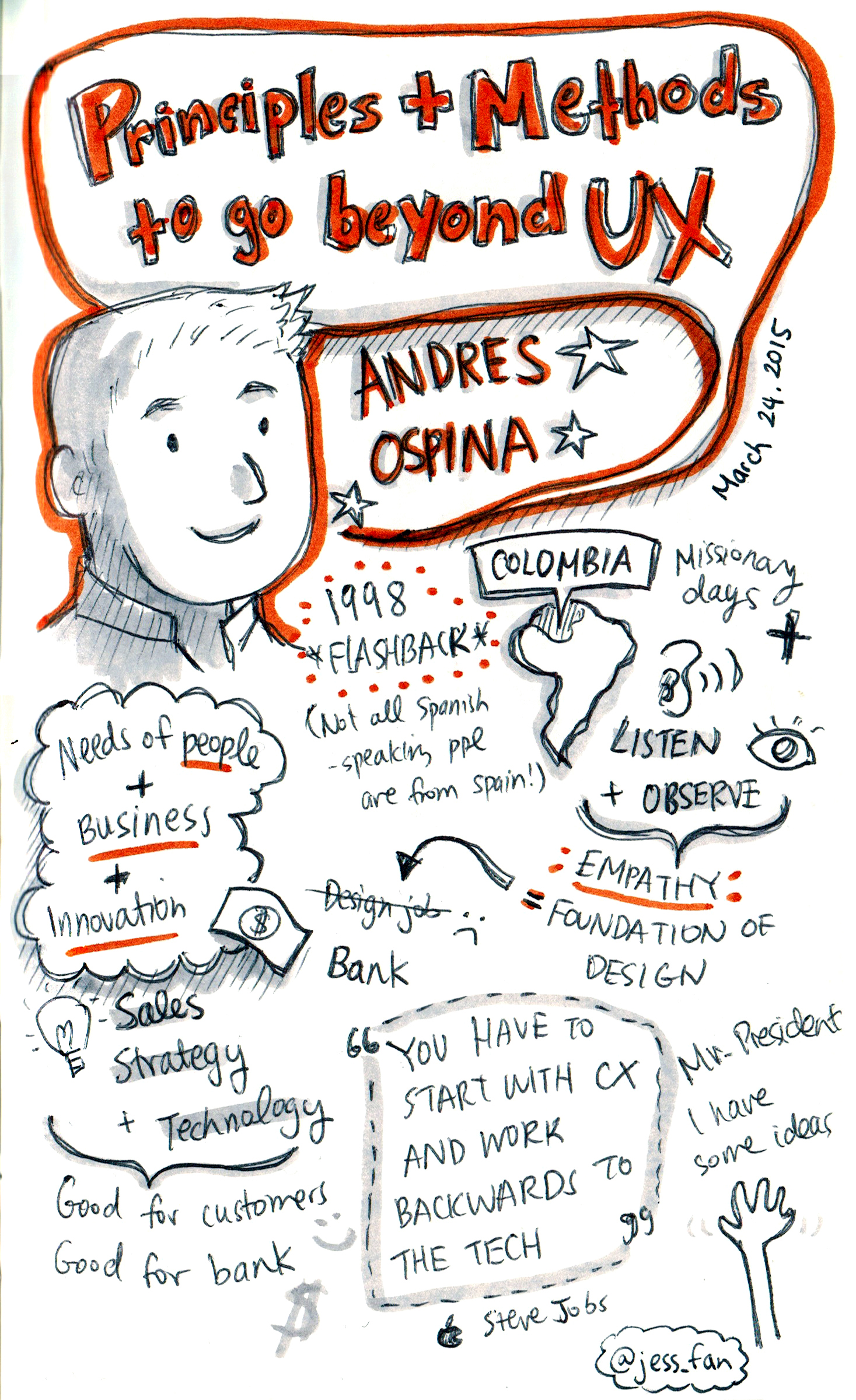 Principles Methods to go Beyond UX - Andres Ospina - 1.jpeg