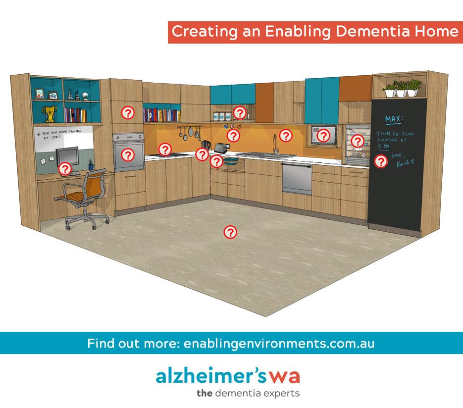 Image Courtesy of  alzheimerswa.org.au