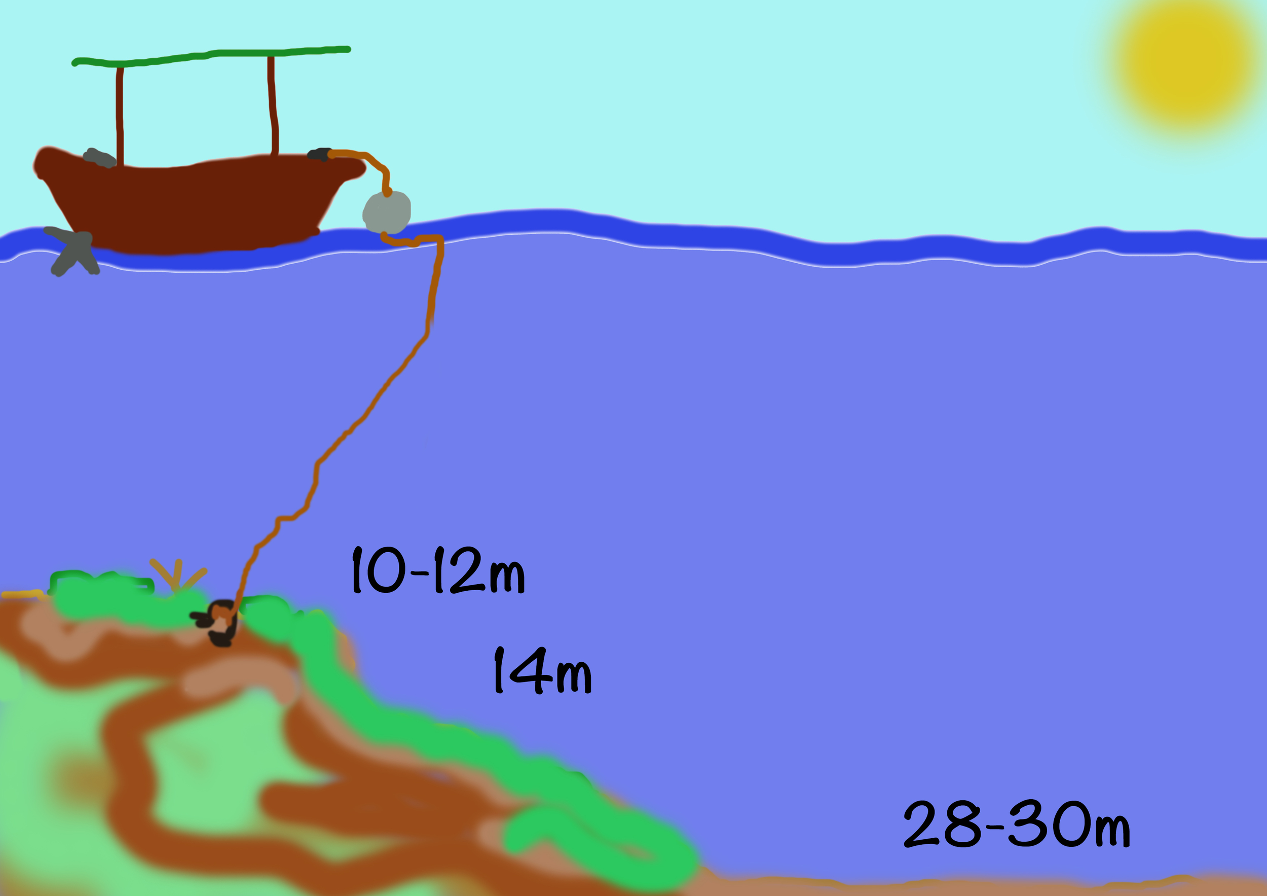 general survey of topography, outer Reef