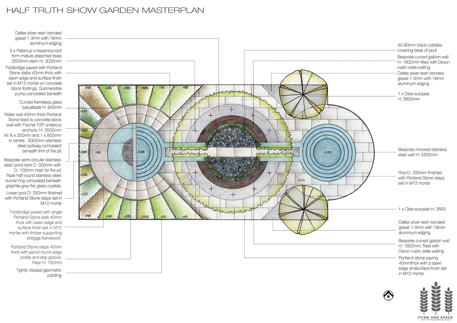 Half-truth show garden masterplan
