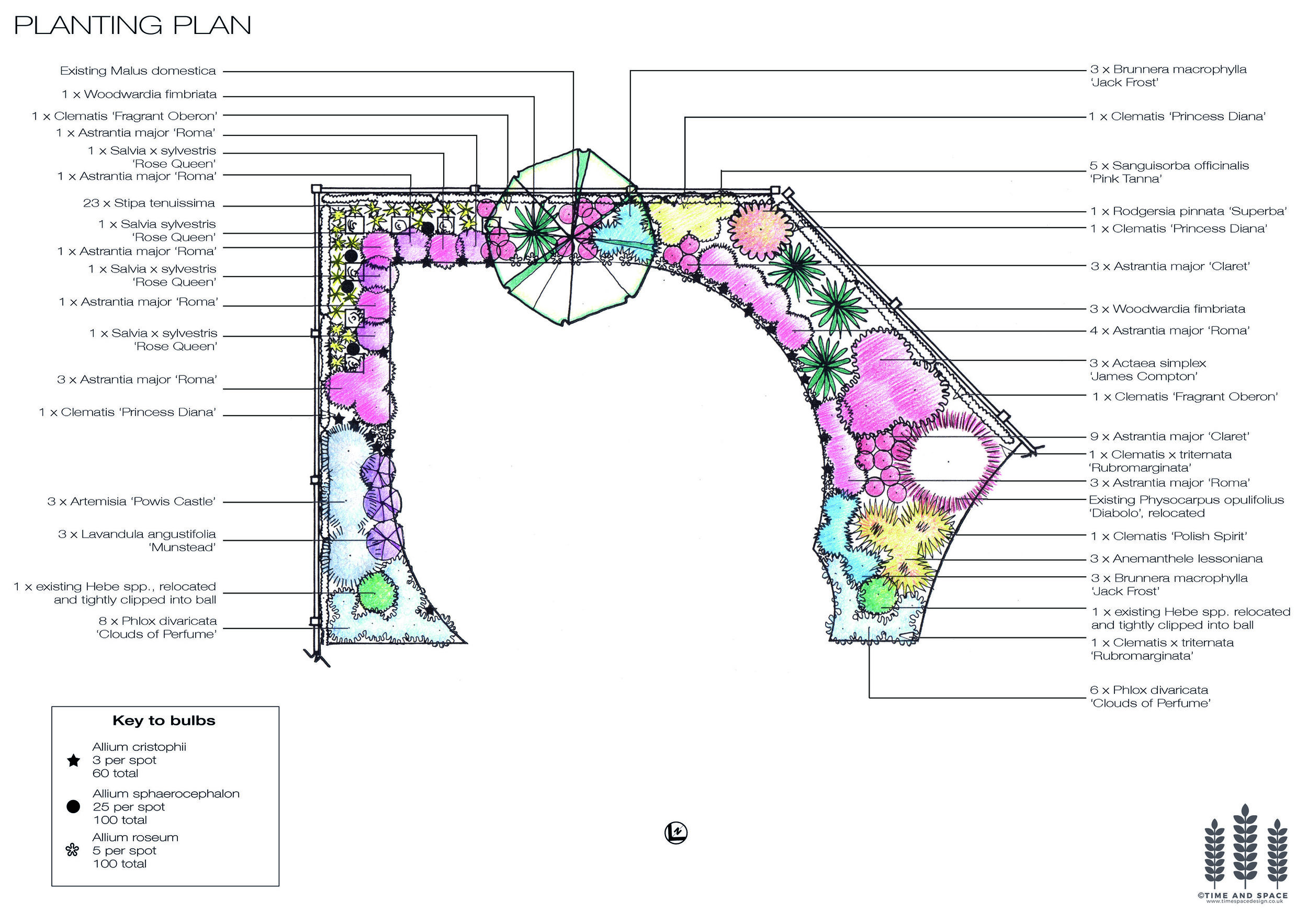 v7.0 29 Kerver Lane Planting Plan colour version.jpg