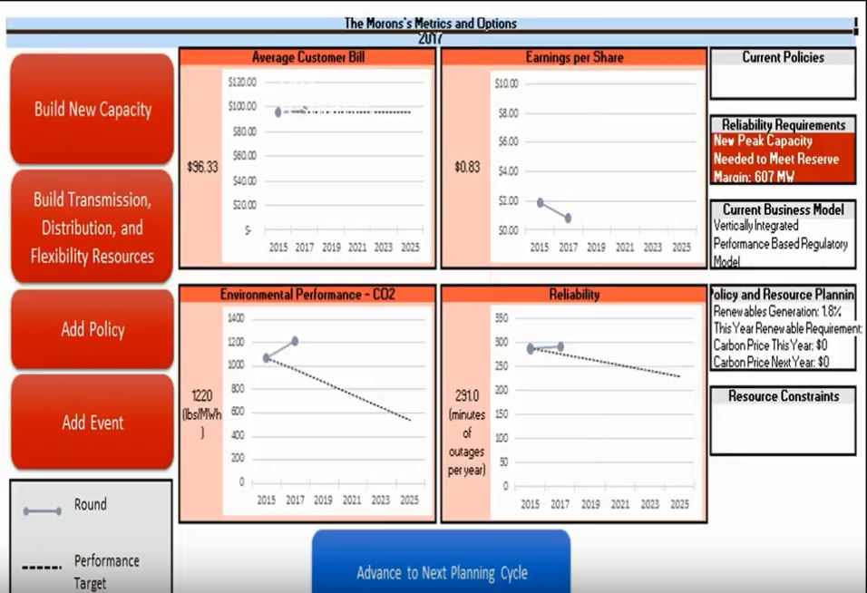 2.) NARUC's MegaModel game - A capacity-planning game for utilities brought to you by the National Association of Regulatory Utility Commissioners. They only roll it out for events, but here's a video that gives you the gist. Pretty entertaining if you're into utility modeling, but bare bones visually.