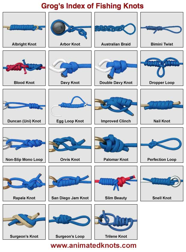 Grog's index of fishing knots