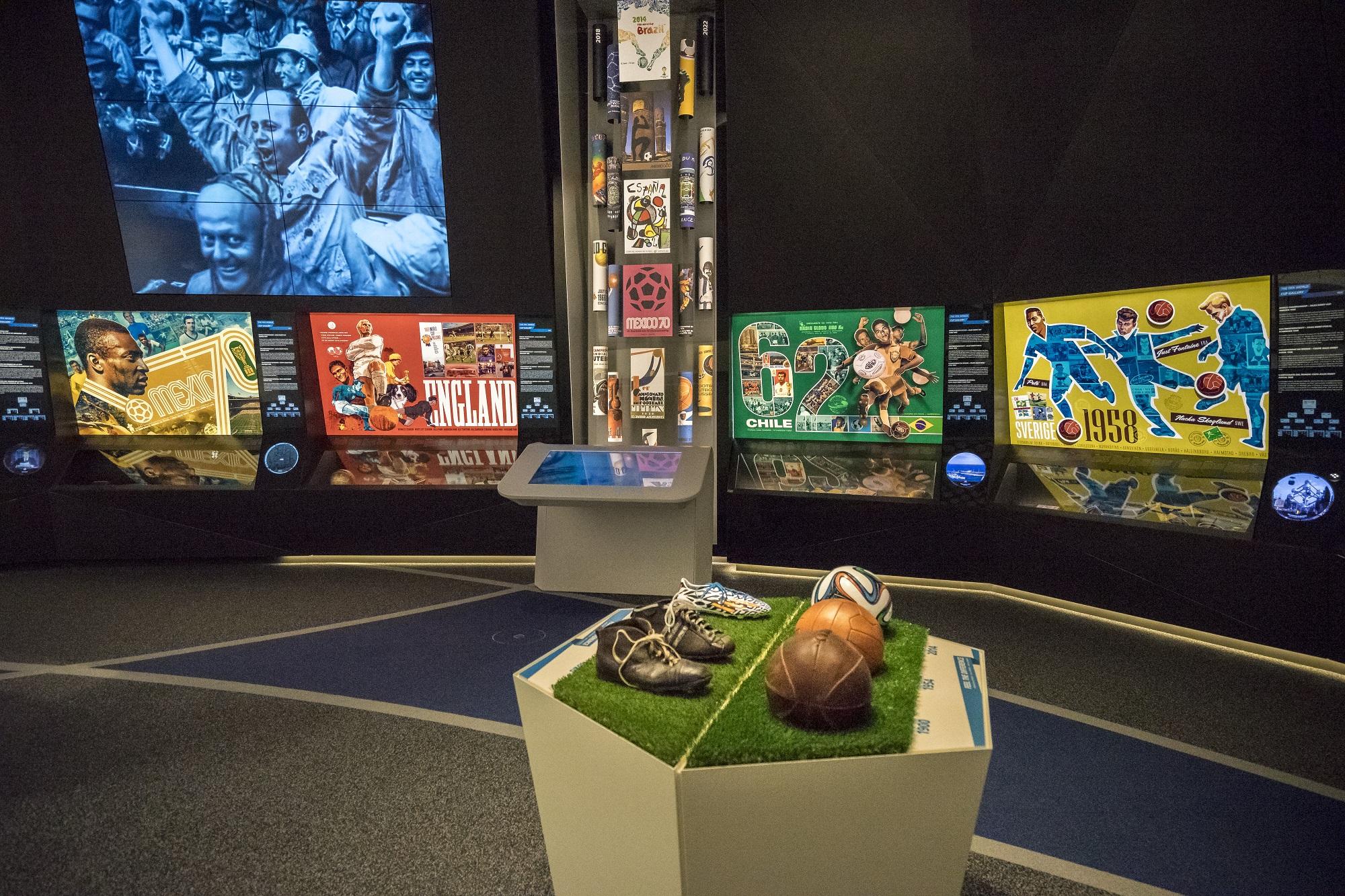 @ FIFA Museum