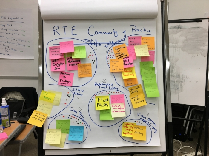 Prioritized concepts to bring into the RTE Community of Practice