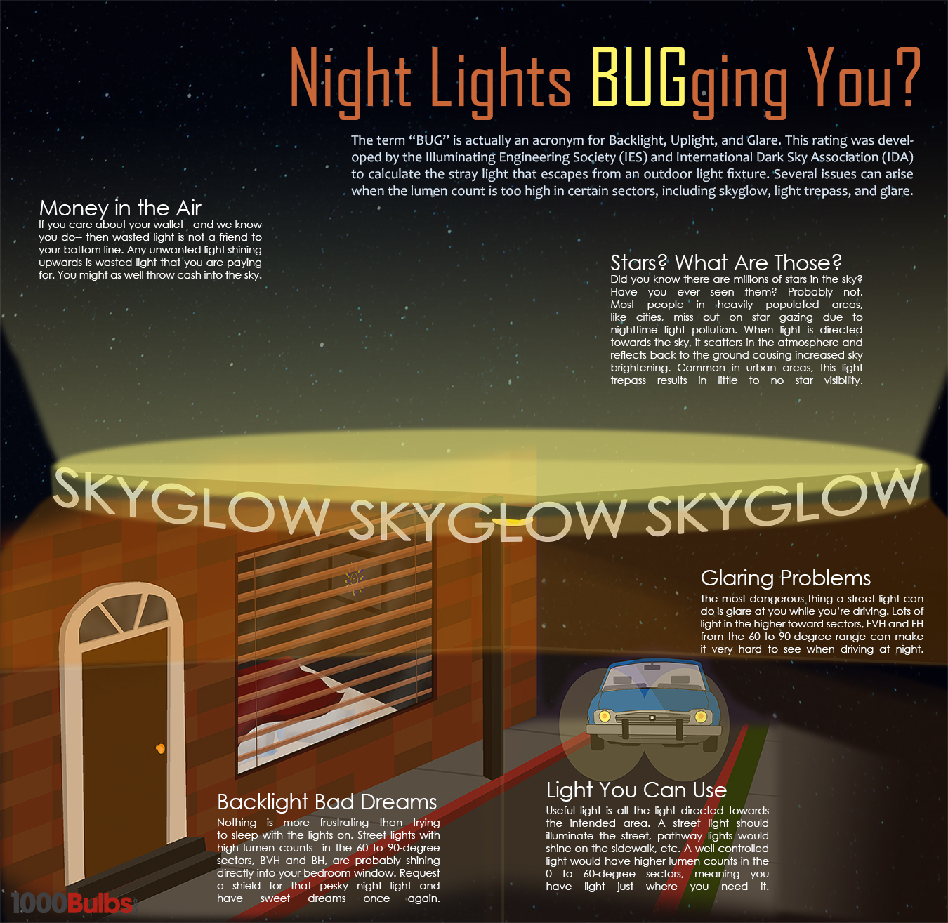 BUGs_diagram-complete-with-text-resize1.jpg