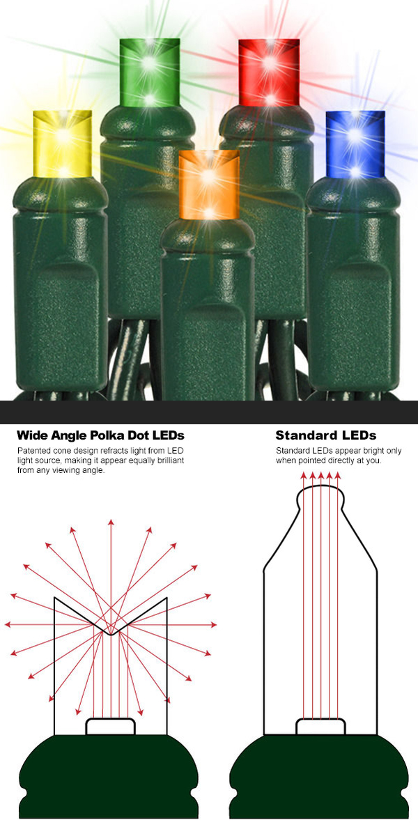 Multi-color Wide Angle LED mini lights with beam direction diagram