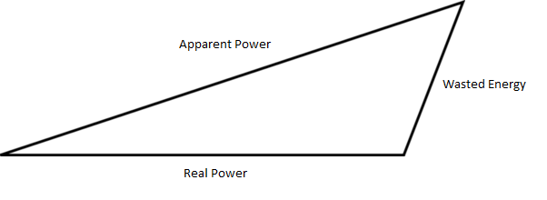 power-factor-example