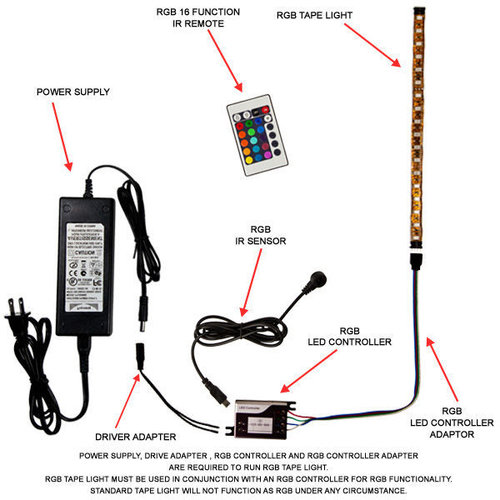 leds and transformer wiring diagram rope light vs strip lights drivers   installation     1000bulbs com  rope light vs strip lights drivers