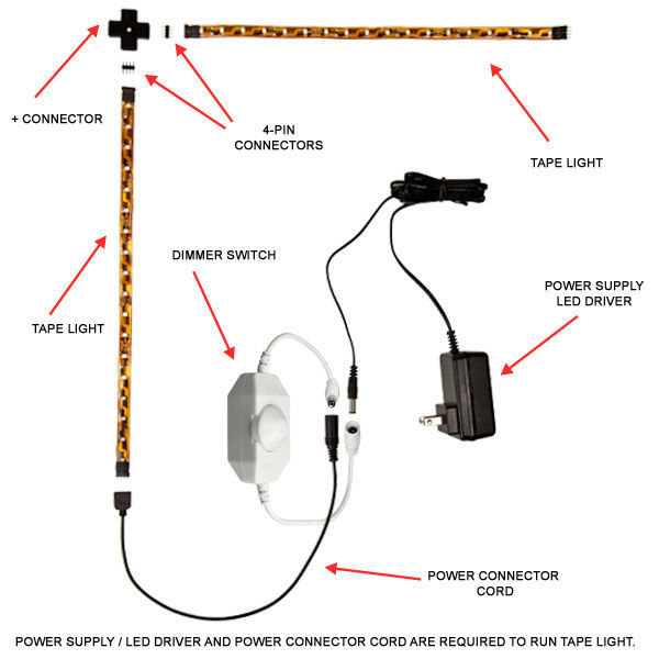 Basic Led Strip Light Wiring Diagram