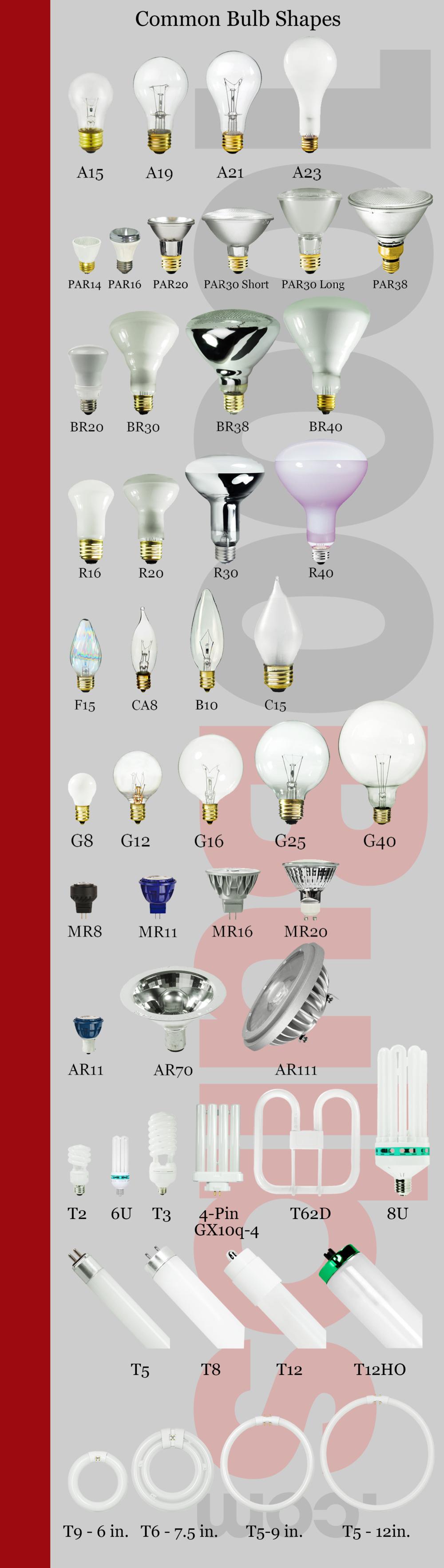 all-bulb-shapes-diagram.png