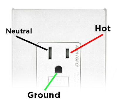 polarized vs nonpolarized electrical plugs — 1000bulbs