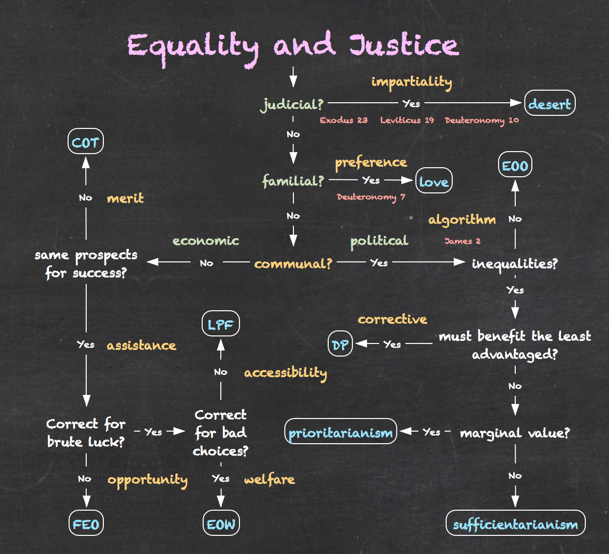 Equality and Justice.png
