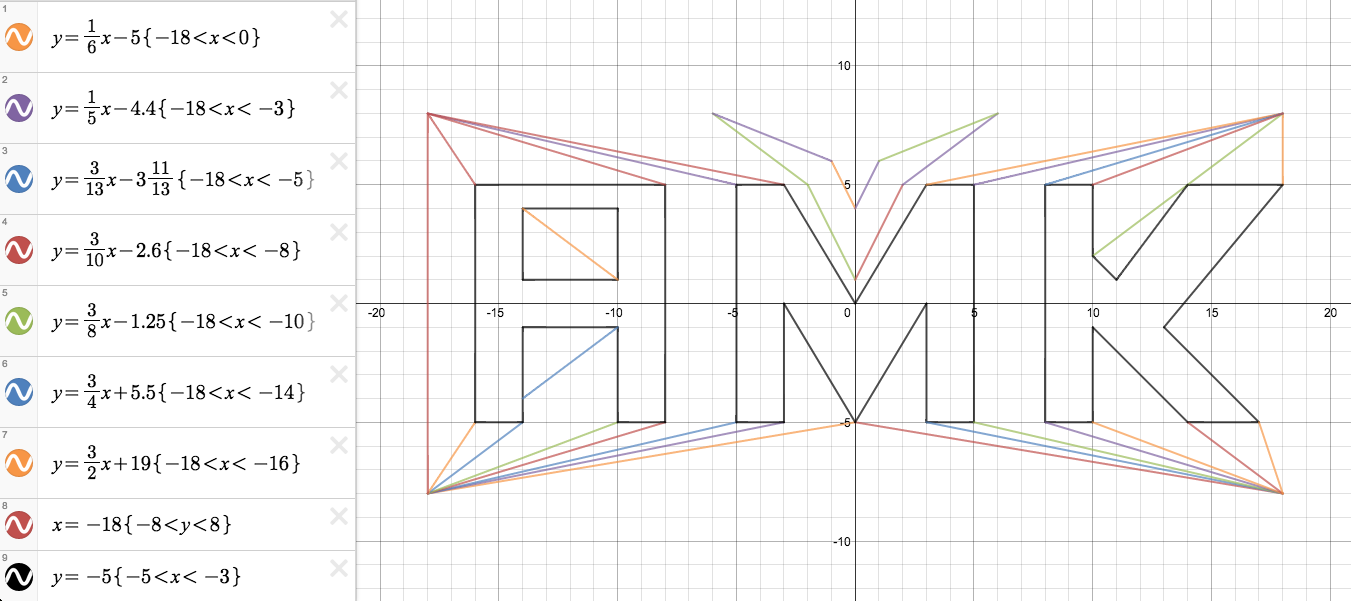 AMK Graphing Names (1).png