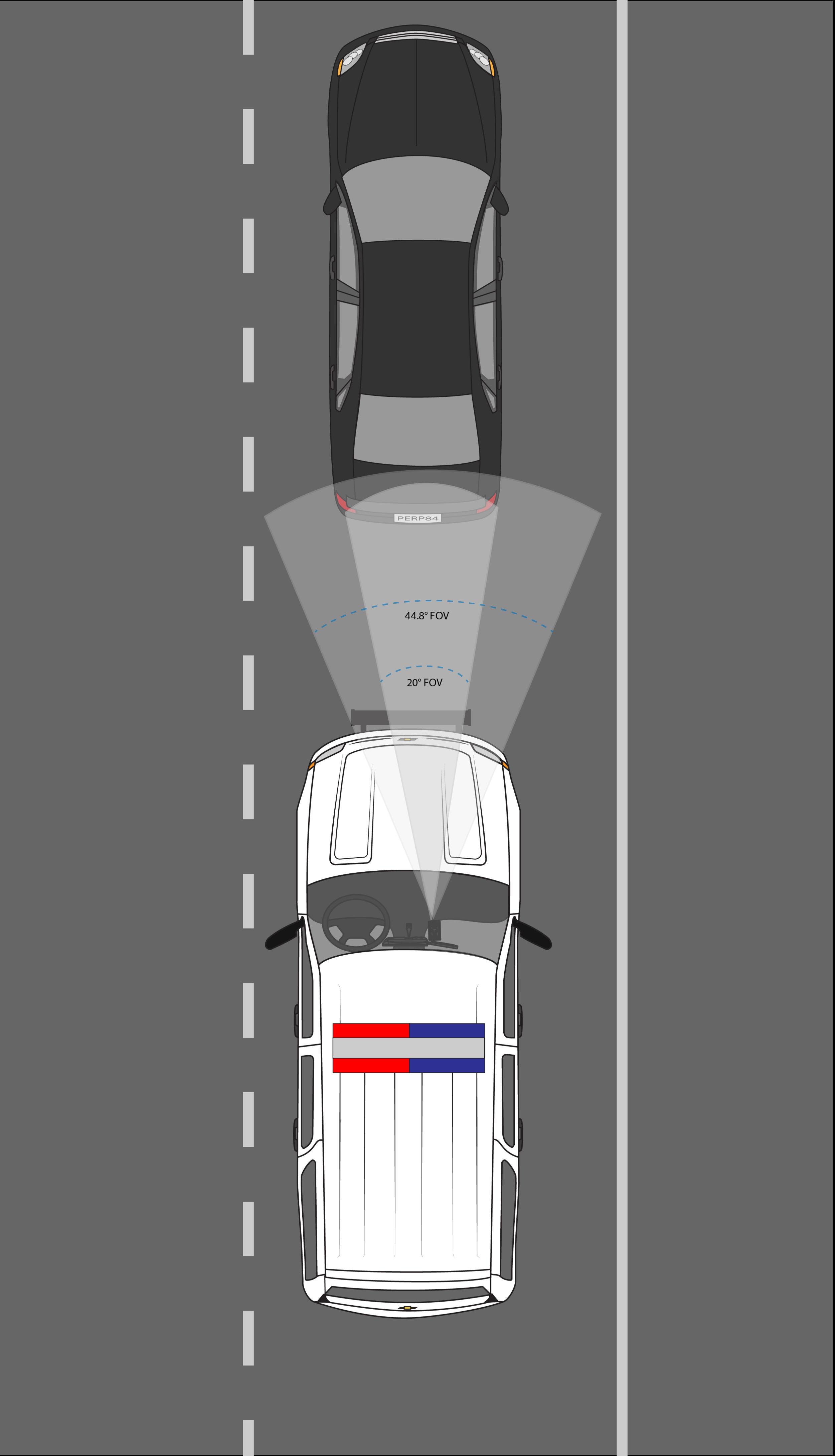 vizucop_camera_fov_diagram-01.png
