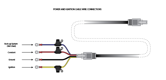 PowerAndIgnitionCableWireConnections-01.jpg
