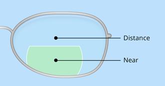 bifocal-flat-top-330x173.png