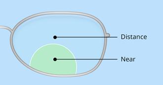 bifocal-round-seg-330x173.png