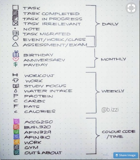 Copy of Copy of Key