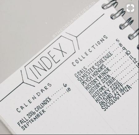 Copy of Index