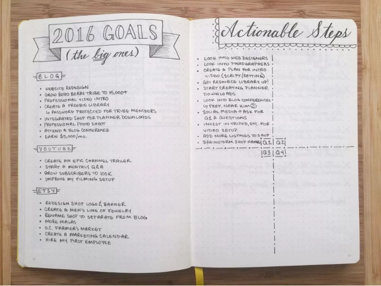 Day4-YearGoals(1).png