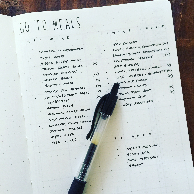 Day15-Meals(4).jpg