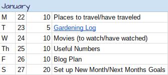 Week 4 #30DTAOL Schedule