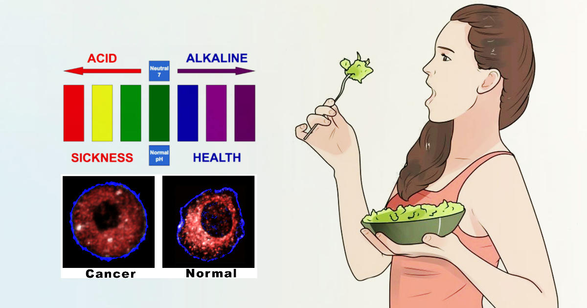 TheAlkalineDiet- Keeping Your Body Continually Detoxed