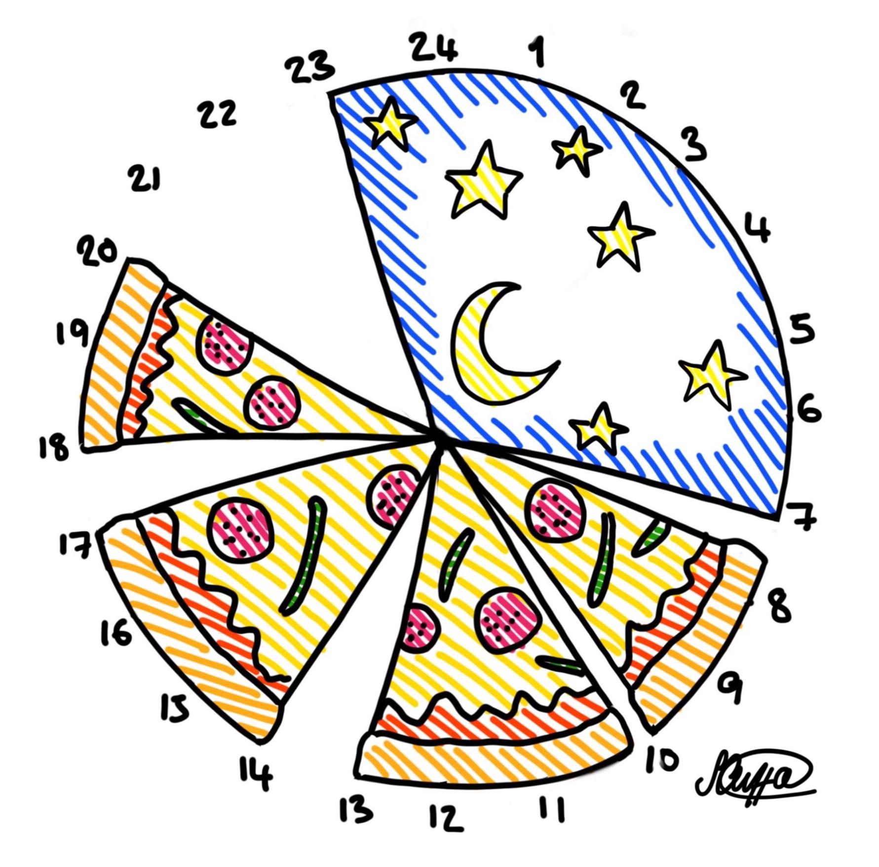 Sarah Clifford Illustration Pizza