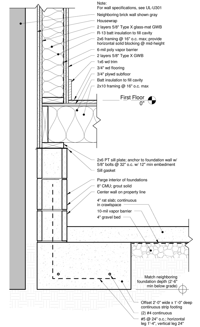 Please don't copy this detail unless you really know what you're doing! This may not be the right detail for you. Contact a design professional for help with your project.