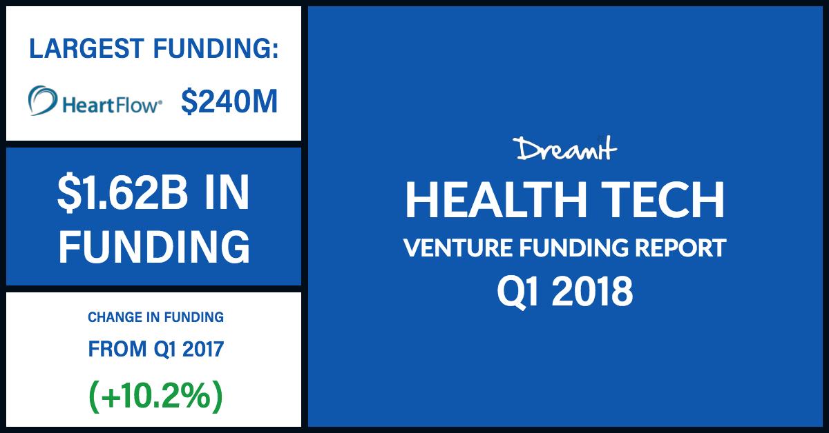 Q1 Health Tech Funding (1).jpg
