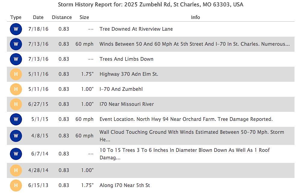 Signature Exteriors Missouri Storm History Search example.png