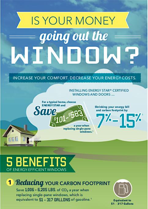 Pella Windows infographic.png