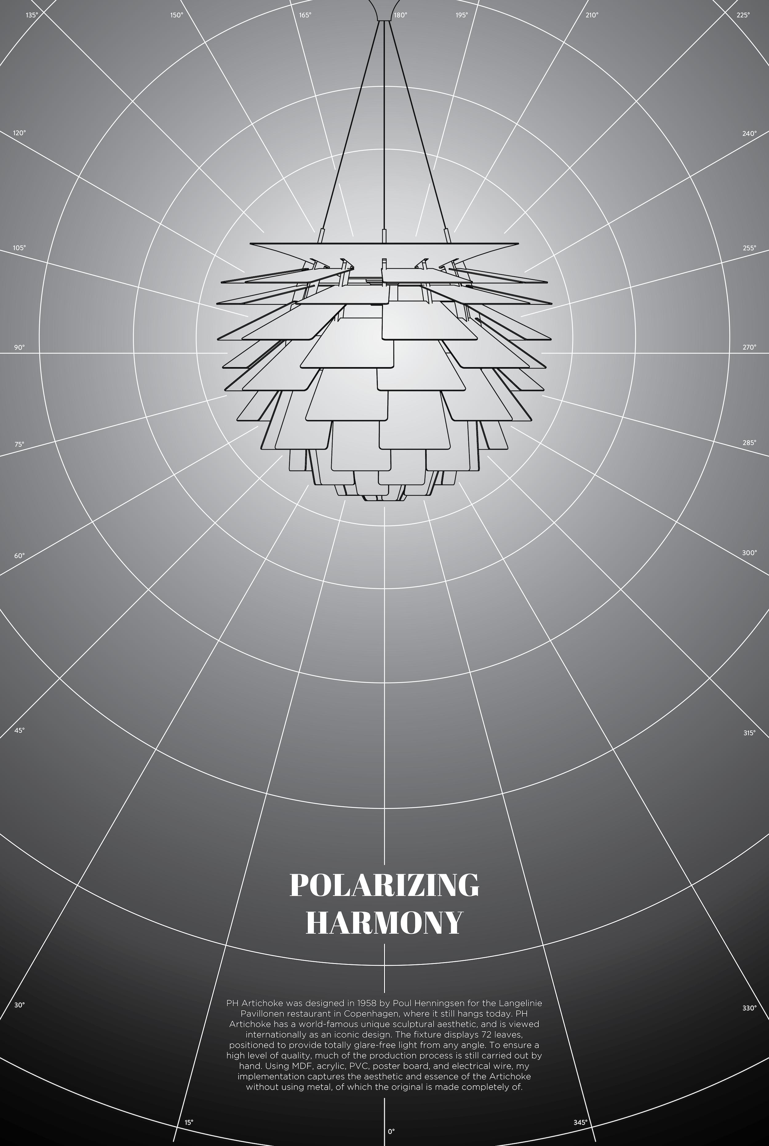 Lamp Design Poster - PH Artichoke, Poul Henningsen, 1958