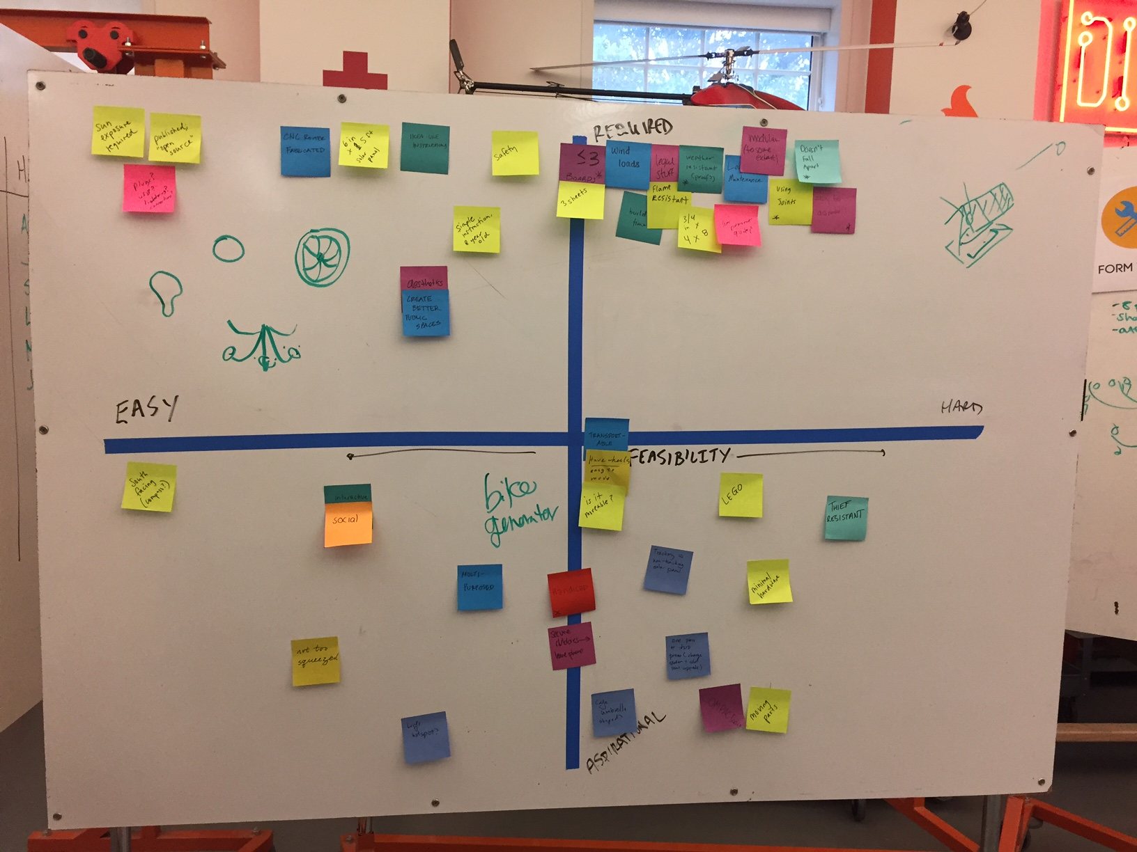 We used a 2x2 framework to understand where our priorities needed to be in developing features.