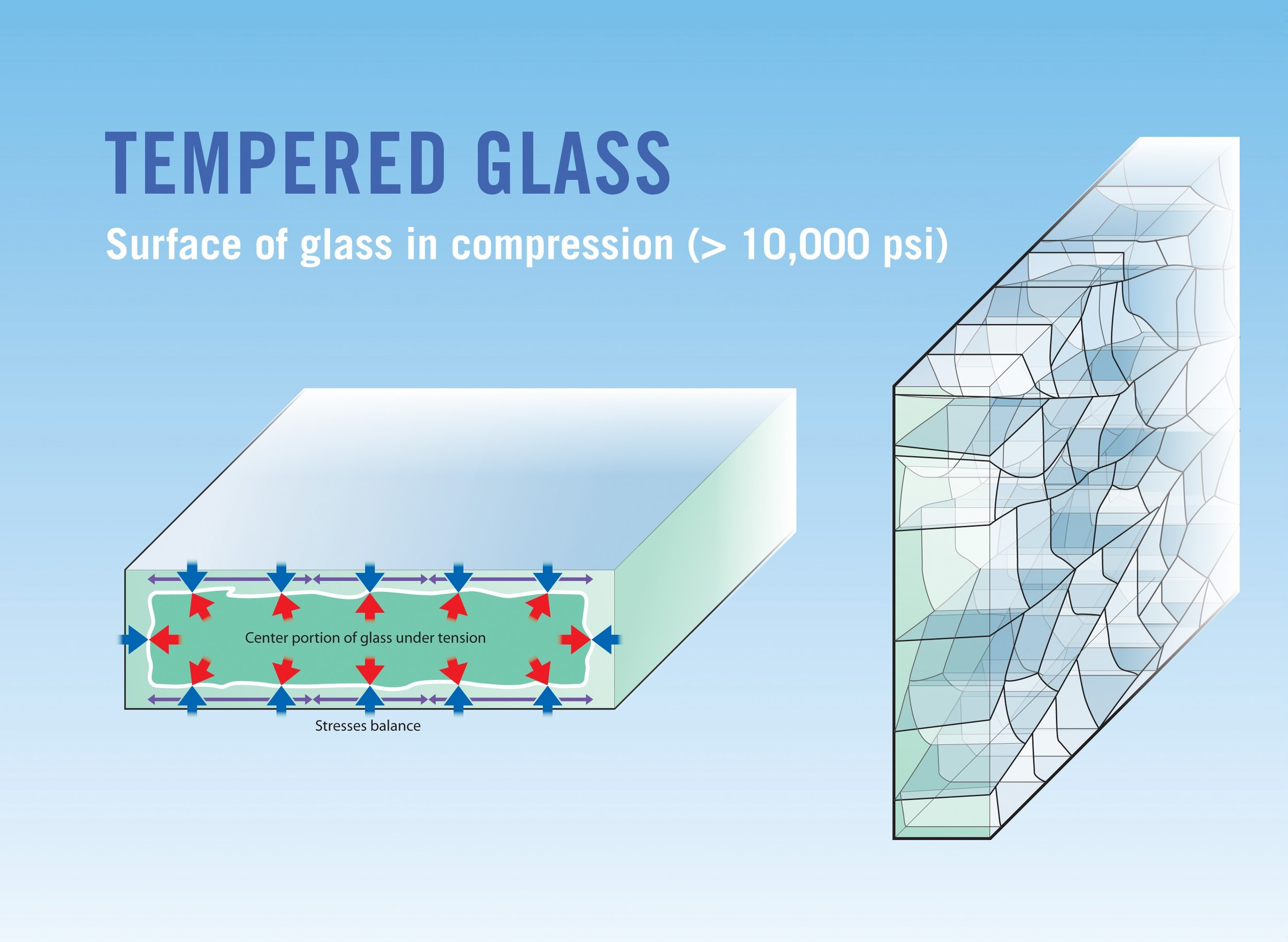 tempered-glass-dc.jpg