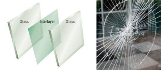 laminated-glass-dc