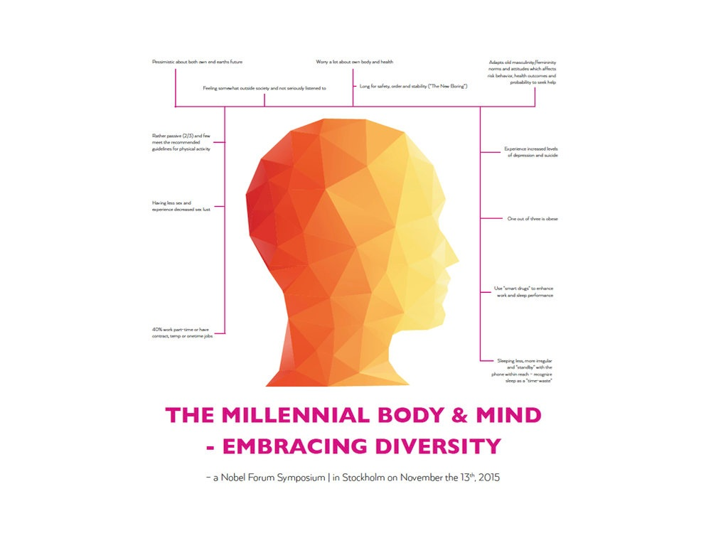 The Millennial Body & Mind