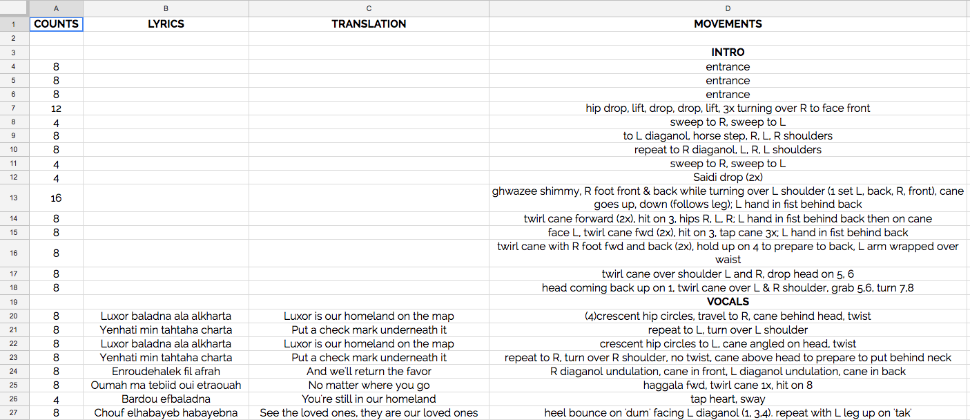 This spreadsheet is from a Saidi choreography I taught a few years back.